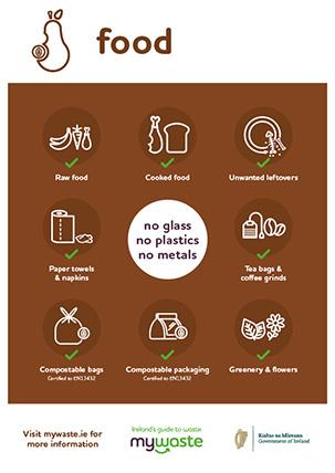 food adhesive poster